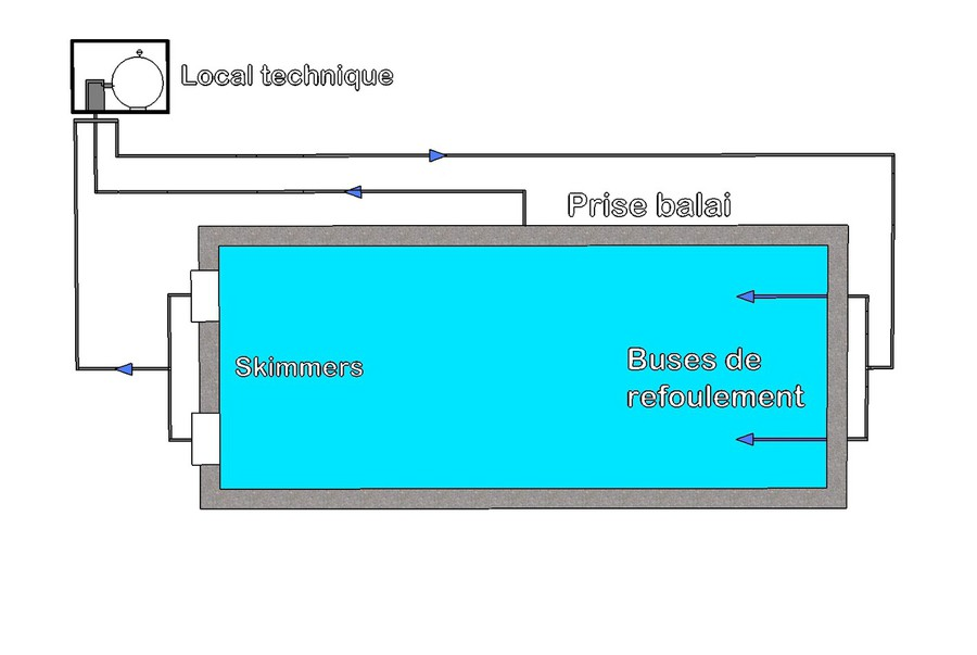 prise balai piscine aspiration ou refoulement stunning. Black Bedroom Furniture Sets. Home Design Ideas